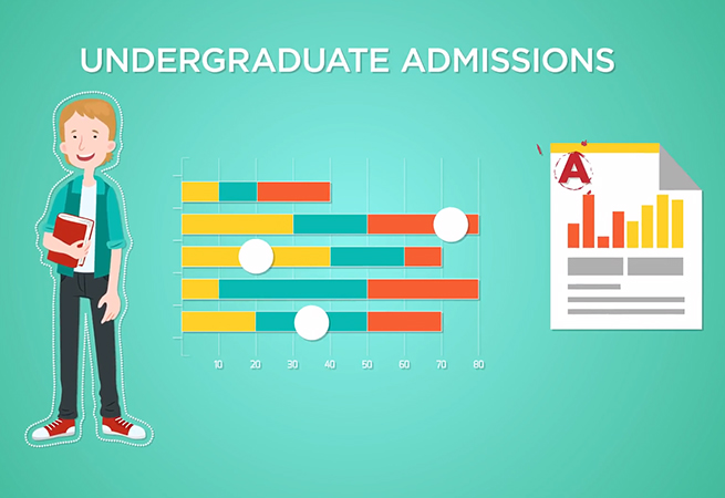 United Arab Emirates University – Undergraduate Admissions